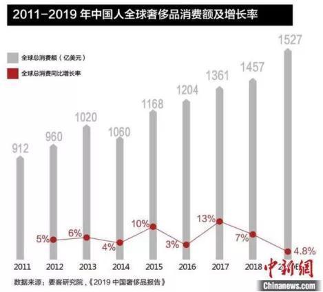 又一国际奢侈品牌进军中国电商,为什么首选京东?