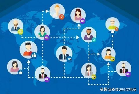 零基础如何做社交电商?读懂这6个核心:抓住趋势、不踩坑